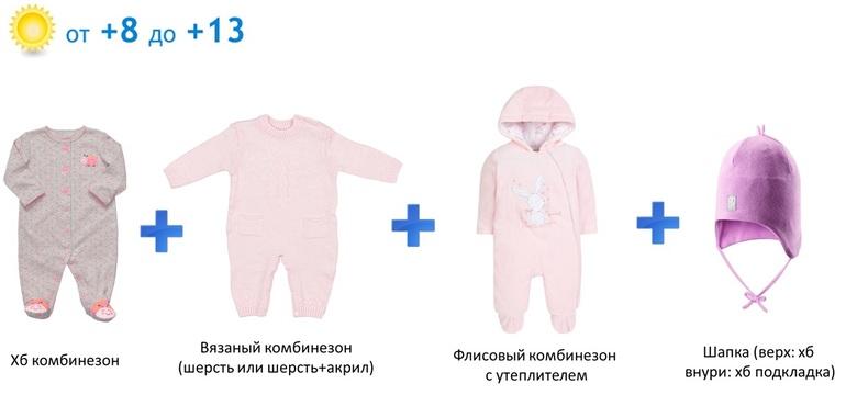 Как одеть ребенка осенью и весной, когда на улице 10 градусов
