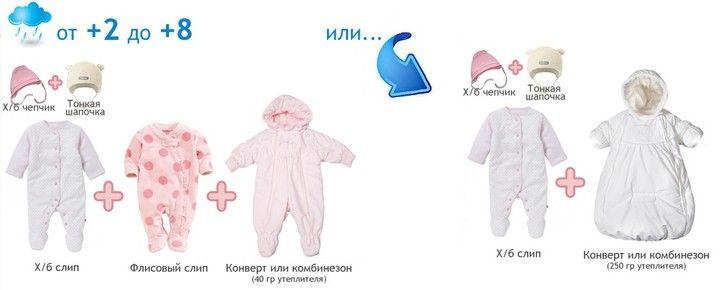 Что одеть в дождливую погоду