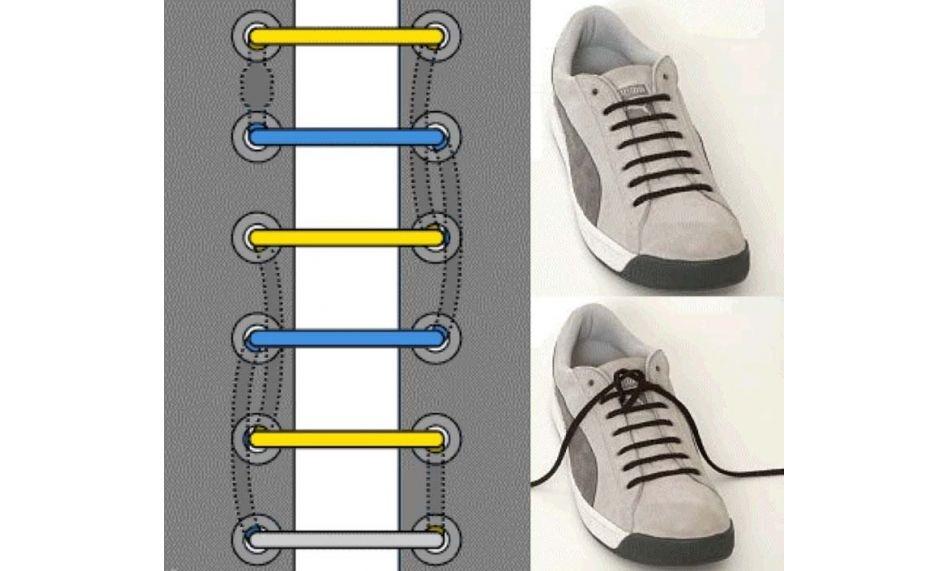 Европейская шнуровка