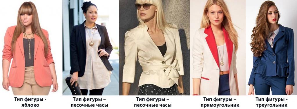 Как выбрать пиджак по типу фигуры
