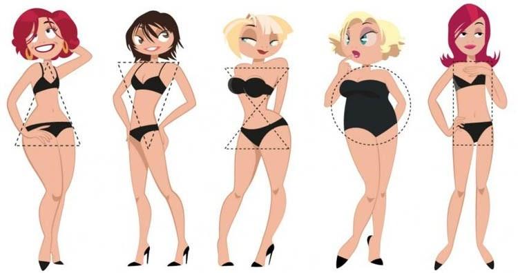 Как правильно подобрать одежду по типу фигуры