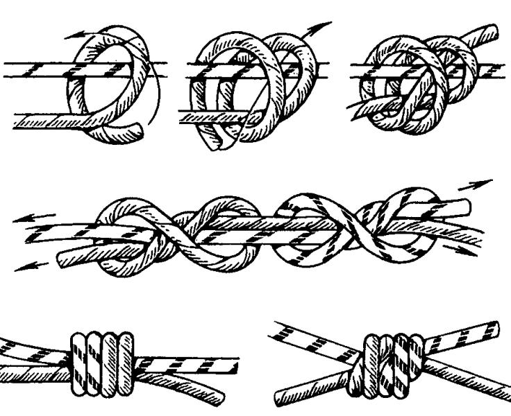 Как завязывать бабий и тещин морской узел